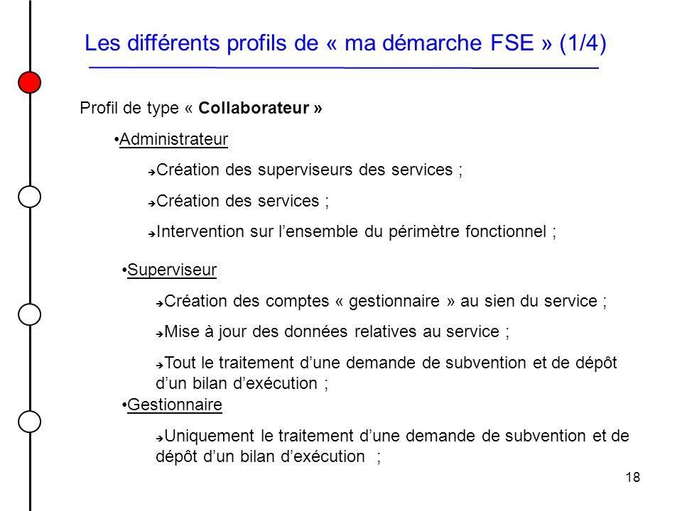 18 Les différents profils de « ma démarche FSE » (1/4) Profil de type « Collaborateur » Administrateur Création des superviseurs des services ; Créati