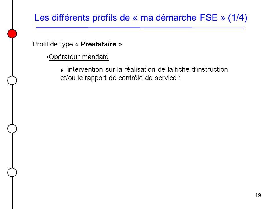 19 Les différents profils de « ma démarche FSE » (1/4) Profil de type « Prestataire » Opérateur mandaté intervention sur la réalisation de la fiche di