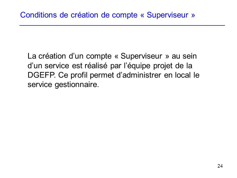 24 La création dun compte « Superviseur » au sein dun service est réalisé par léquipe projet de la DGEFP. Ce profil permet dadministrer en local le se