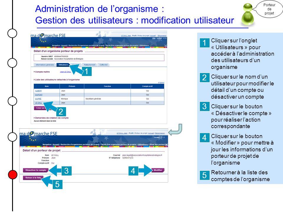 Administration de lorganisme : Gestion des utilisateurs : modification utilisateur Cliquer sur longlet « Utilisateurs » pour accéder à ladministration