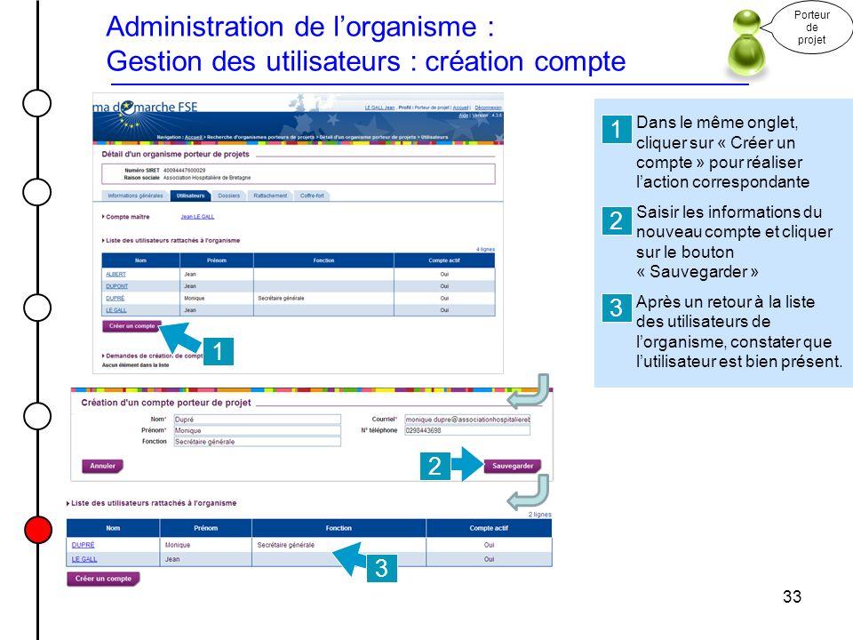 Administration de lorganisme : Gestion des utilisateurs : création compte Dans le même onglet, cliquer sur « Créer un compte » pour réaliser laction c