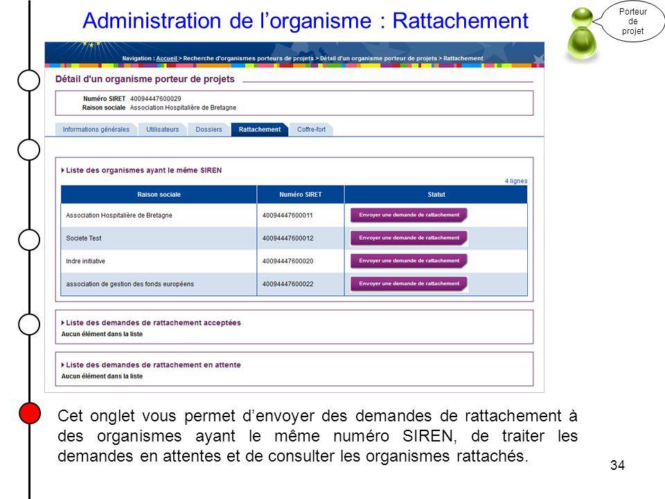 34 Administration de lorganisme : Rattachement Porteur de projet Cet onglet vous permet denvoyer des demandes de rattachement à des organismes ayant l