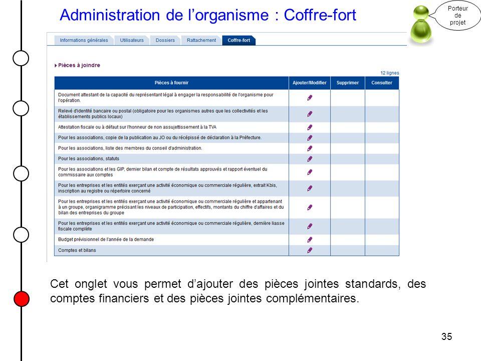 35 Administration de lorganisme : Coffre-fort Porteur de projet Cet onglet vous permet dajouter des pièces jointes standards, des comptes financiers e
