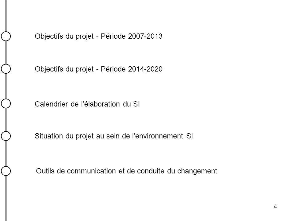 4 Calendrier de lélaboration du SI Objectifs du projet - Période 2007-2013 Objectifs du projet - Période 2014-2020 Situation du projet au sein de lenv