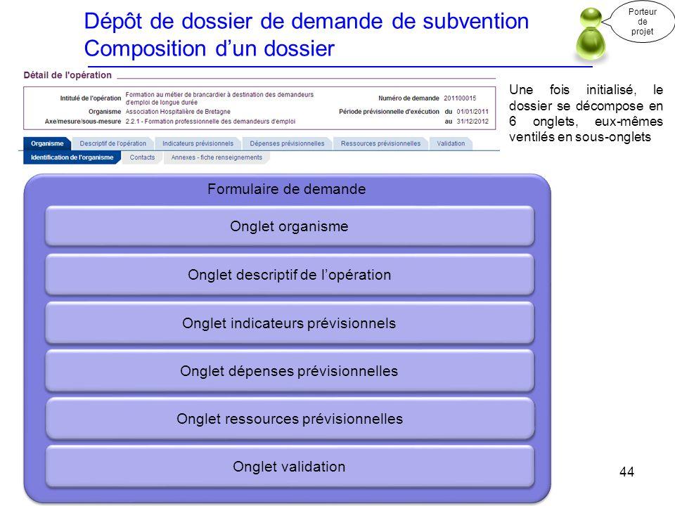 Dépôt de dossier de demande de subvention Composition dun dossier Porteur de projet 44 Formulaire de demande Onglet organisme Onglet descriptif de lop