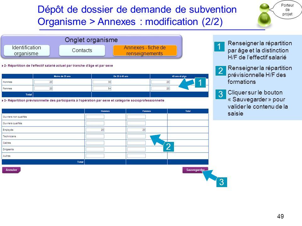 Dépôt de dossier de demande de subvention Organisme > Annexes : modification (2/2) Renseigner la répartition par âge et la distinction H/F de leffecti