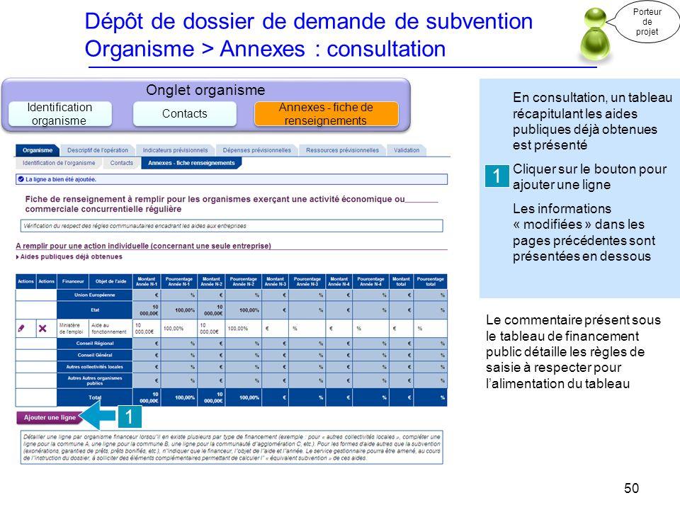 Dépôt de dossier de demande de subvention Organisme > Annexes : consultation En consultation, un tableau récapitulant les aides publiques déjà obtenue