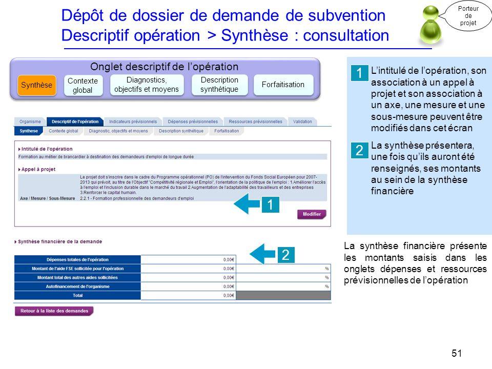 Dépôt de dossier de demande de subvention Descriptif opération > Synthèse : consultation Lintitulé de lopération, son association à un appel à projet