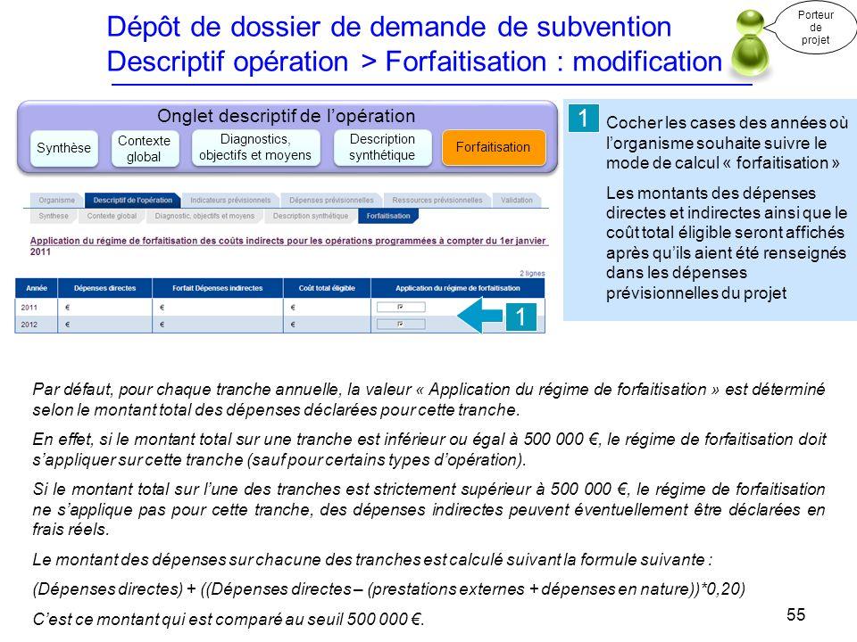 Dépôt de dossier de demande de subvention Descriptif opération > Forfaitisation : modification Cocher les cases des années où lorganisme souhaite suiv
