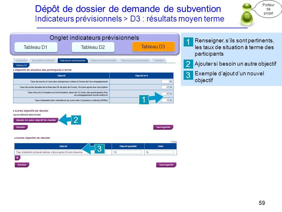 Dépôt de dossier de demande de subvention Indicateurs prévisionnels > D3 : résultats moyen terme Renseigner, sils sont pertinents, les taux de situati