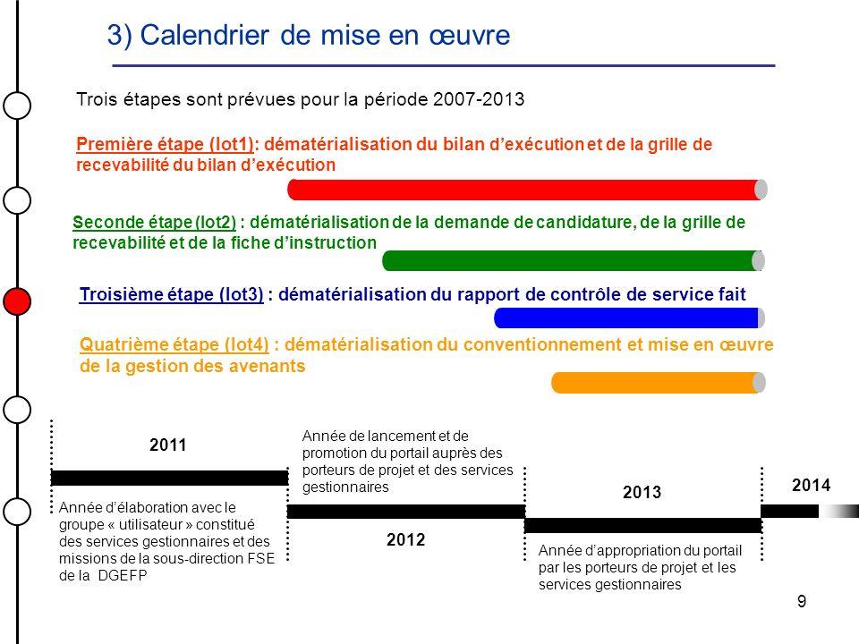 9 2011 2012 2013 2014 Première étape (lot1): dématérialisation du bilan dexécution et de la grille de recevabilité du bilan dexécution Seconde étape (