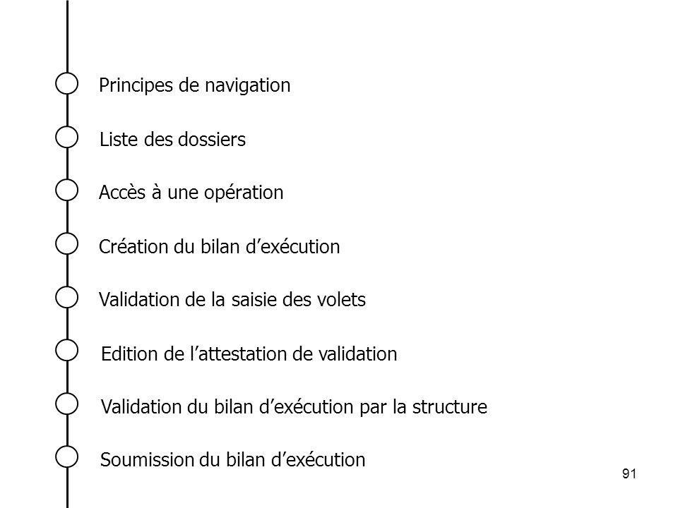 91 Liste des dossiers Création du bilan dexécution Accès à une opération Validation de la saisie des volets Edition de lattestation de validation Vali