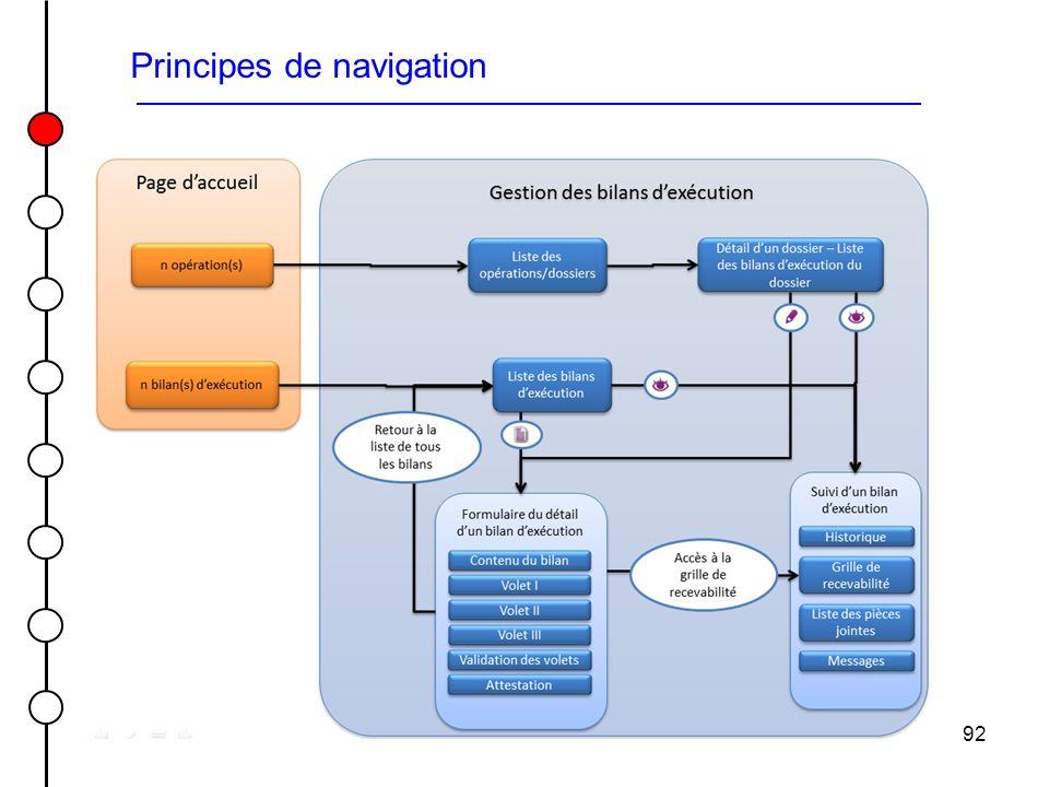 92 Principes de navigation