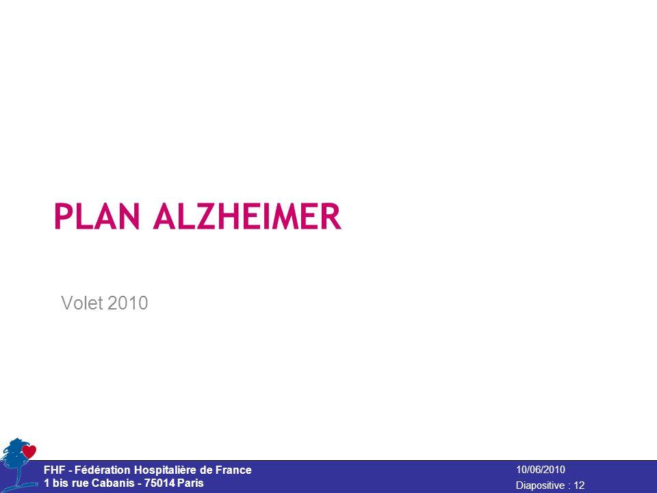 FHF - Fédération Hospitalière de France 1 bis rue Cabanis - 75014 Paris Diapositive : 12 10/06/2010 PLAN ALZHEIMER Volet 2010