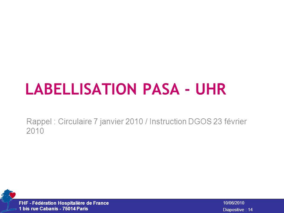 FHF - Fédération Hospitalière de France 1 bis rue Cabanis - 75014 Paris Diapositive : 14 10/06/2010 LABELLISATION PASA - UHR Rappel : Circulaire 7 jan