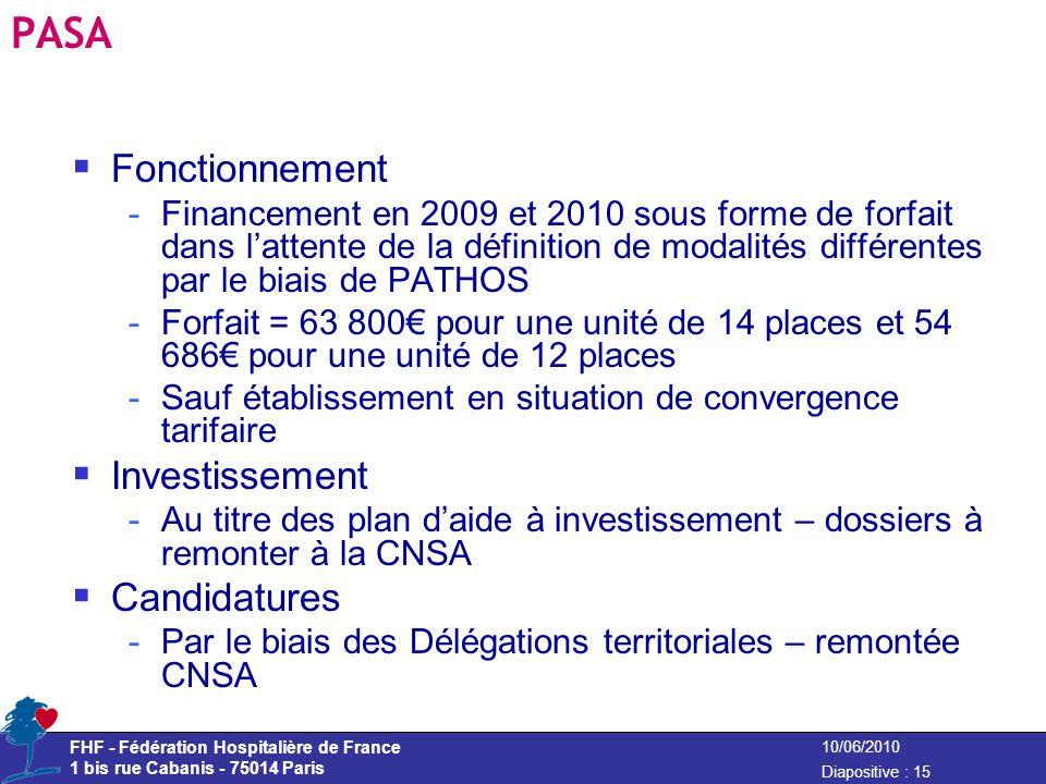 FHF - Fédération Hospitalière de France 1 bis rue Cabanis - 75014 Paris Diapositive : 15 10/06/2010 PASA Fonctionnement -Financement en 2009 et 2010 s