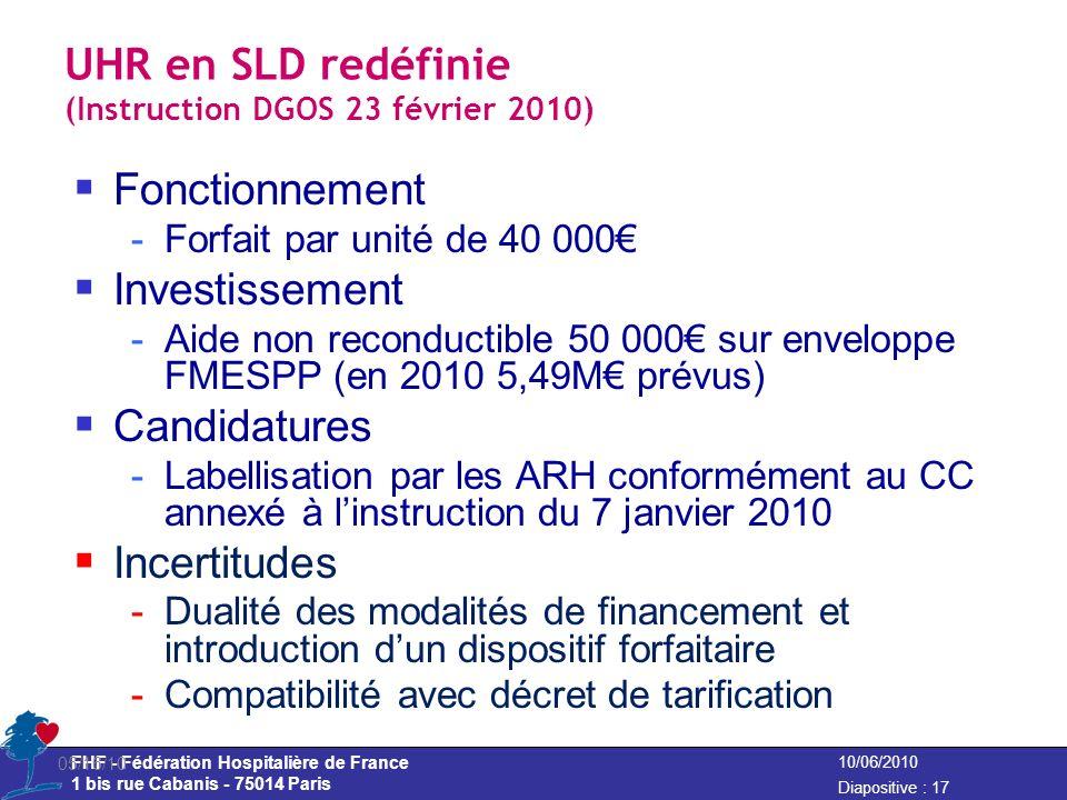 FHF - Fédération Hospitalière de France 1 bis rue Cabanis - 75014 Paris Diapositive : 17 10/06/2010 UHR en SLD redéfinie (Instruction DGOS 23 février