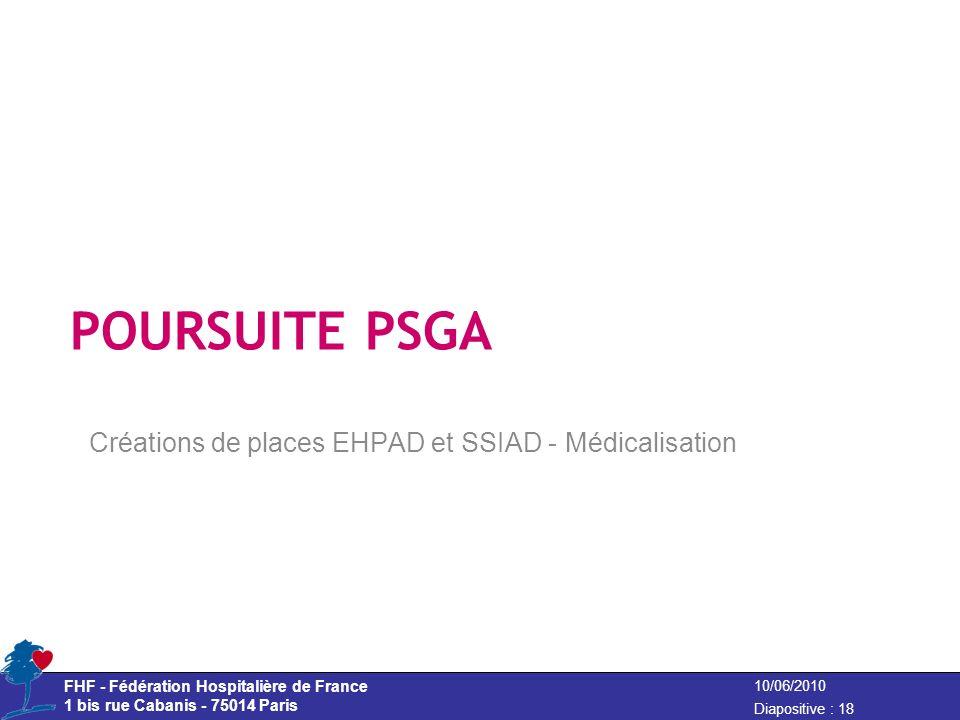 FHF - Fédération Hospitalière de France 1 bis rue Cabanis - 75014 Paris Diapositive : 18 10/06/2010 POURSUITE PSGA Créations de places EHPAD et SSIAD