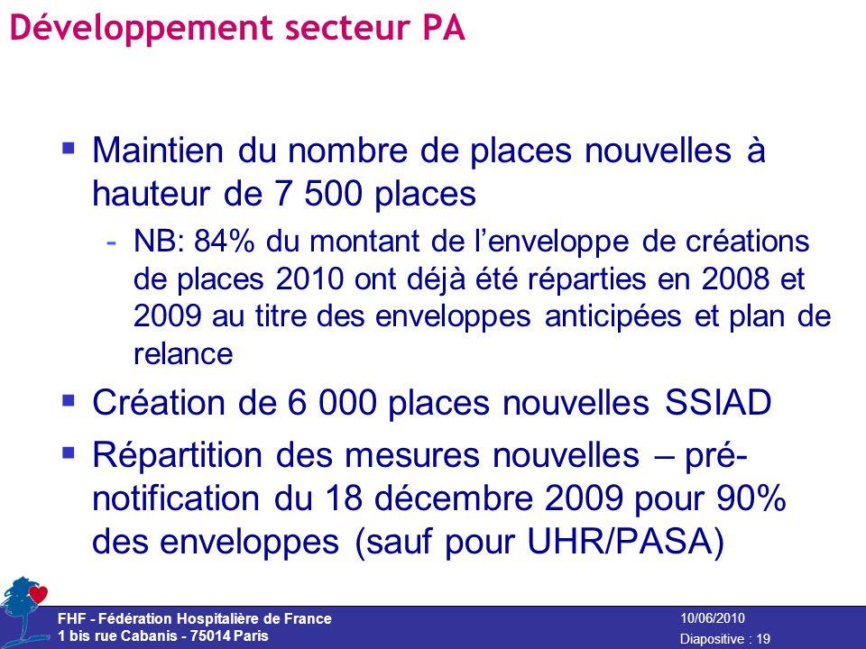 FHF - Fédération Hospitalière de France 1 bis rue Cabanis - 75014 Paris Diapositive : 19 10/06/2010 Développement secteur PA Maintien du nombre de pla