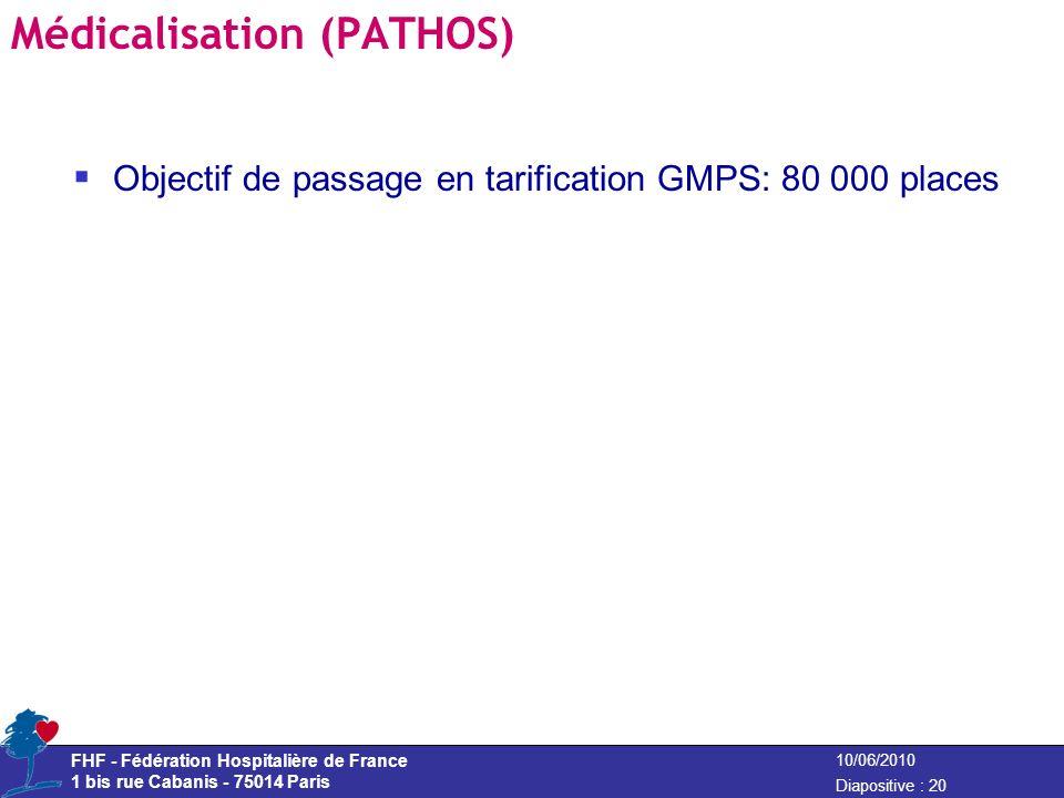 FHF - Fédération Hospitalière de France 1 bis rue Cabanis - 75014 Paris Diapositive : 20 10/06/2010 Médicalisation (PATHOS) Objectif de passage en tar