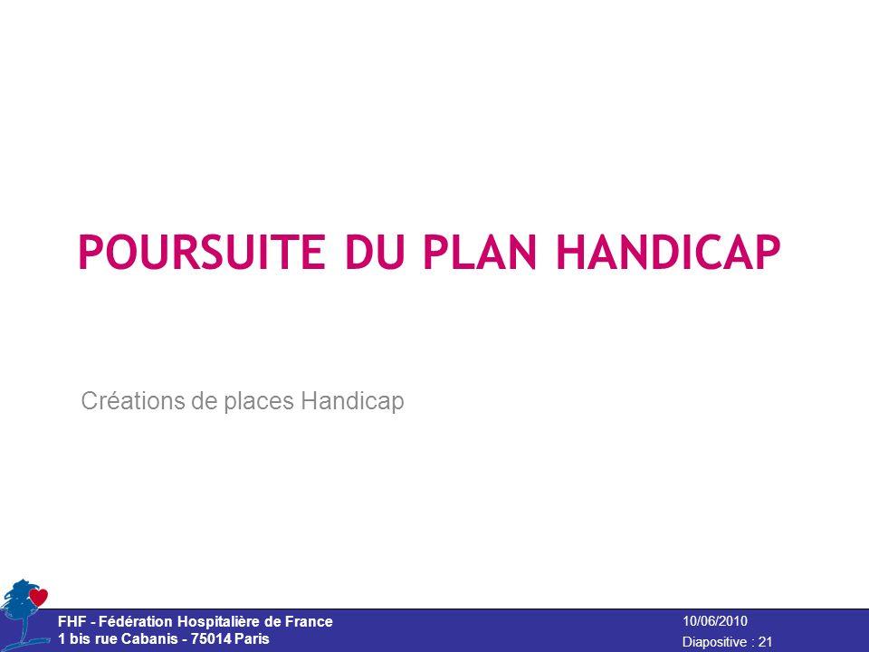 FHF - Fédération Hospitalière de France 1 bis rue Cabanis - 75014 Paris Diapositive : 21 10/06/2010 POURSUITE DU PLAN HANDICAP Créations de places Han