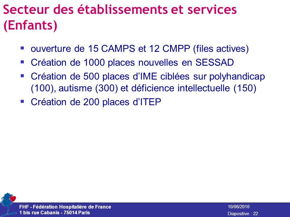 FHF - Fédération Hospitalière de France 1 bis rue Cabanis - 75014 Paris Diapositive : 22 10/06/2010 Secteur des établissements et services (Enfants) o