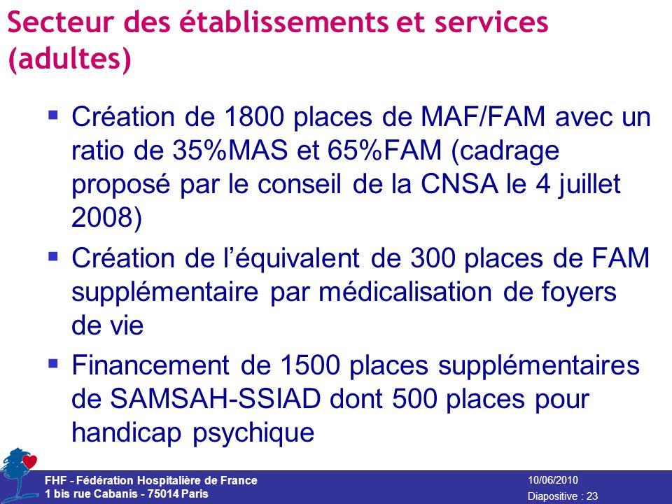 FHF - Fédération Hospitalière de France 1 bis rue Cabanis - 75014 Paris Diapositive : 23 10/06/2010 Secteur des établissements et services (adultes) C