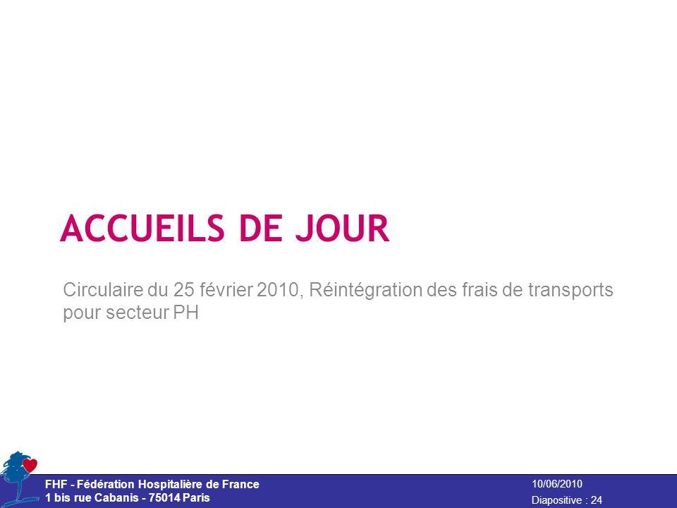 FHF - Fédération Hospitalière de France 1 bis rue Cabanis - 75014 Paris Diapositive : 24 10/06/2010 ACCUEILS DE JOUR Circulaire du 25 février 2010, Ré