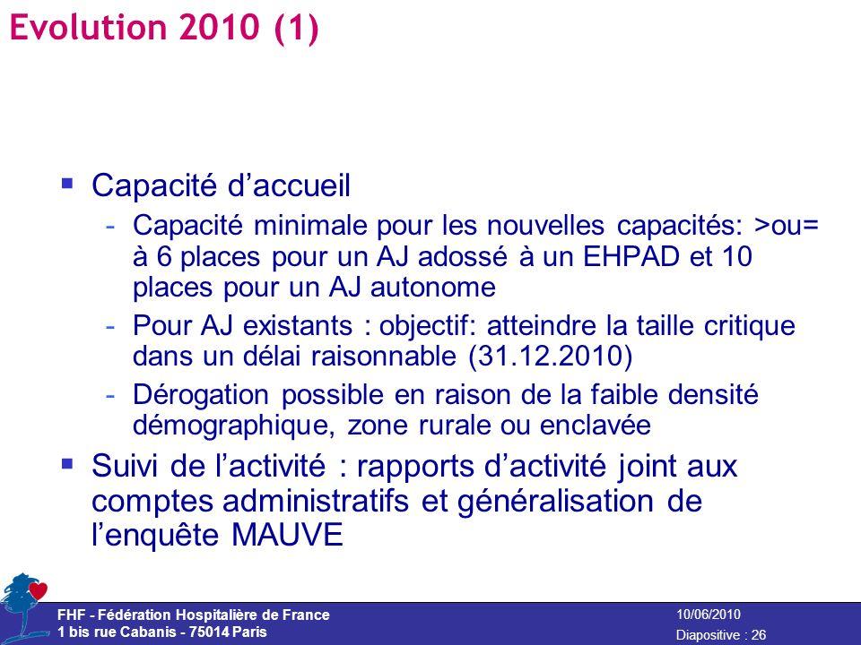 FHF - Fédération Hospitalière de France 1 bis rue Cabanis - 75014 Paris Diapositive : 26 10/06/2010 Evolution 2010 (1) Capacité daccueil -Capacité min
