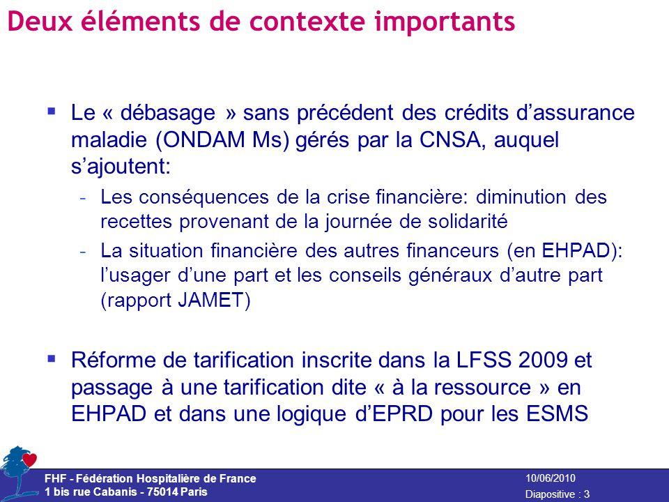 FHF - Fédération Hospitalière de France 1 bis rue Cabanis - 75014 Paris Diapositive : 3 10/06/2010 Deux éléments de contexte importants Le « débasage