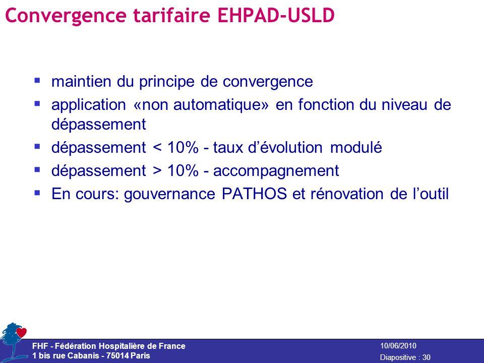 FHF - Fédération Hospitalière de France 1 bis rue Cabanis - 75014 Paris Diapositive : 30 10/06/2010 Convergence tarifaire EHPAD-USLD maintien du princ