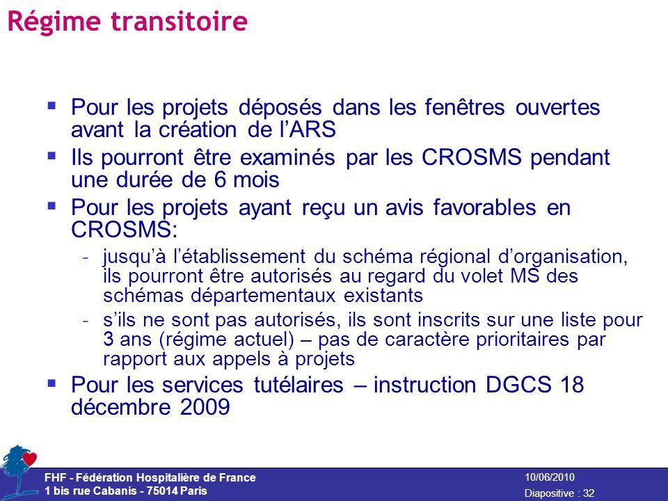FHF - Fédération Hospitalière de France 1 bis rue Cabanis - 75014 Paris Diapositive : 32 10/06/2010 Régime transitoire Pour les projets déposés dans l