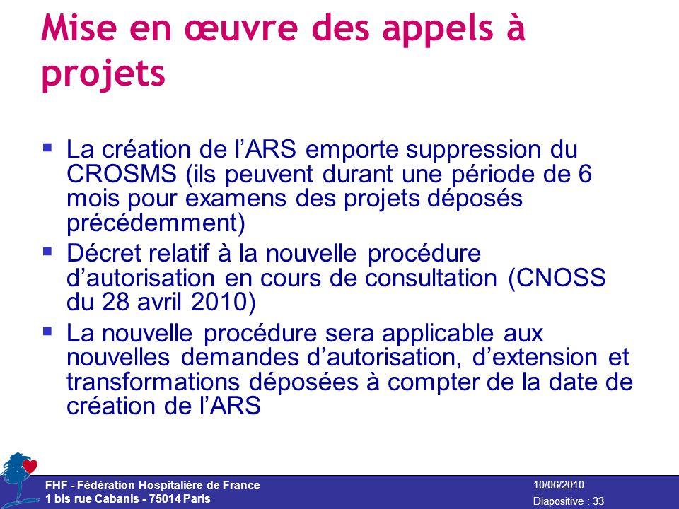 FHF - Fédération Hospitalière de France 1 bis rue Cabanis - 75014 Paris Diapositive : 33 10/06/2010 Mise en œuvre des appels à projets La création de