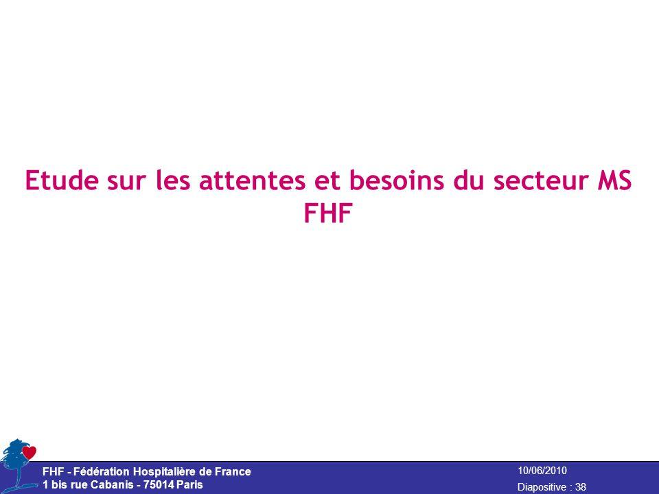 10/06/2010 Diapositive : 38 FHF - Fédération Hospitalière de France 1 bis rue Cabanis - 75014 Paris Etude sur les attentes et besoins du secteur MS FH