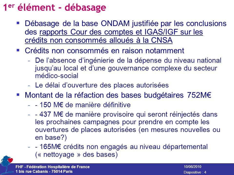 FHF - Fédération Hospitalière de France 1 bis rue Cabanis - 75014 Paris Diapositive : 5 10/06/2010 Se traduit par: Impact direct sur le calibrage des enveloppes allouées aux ARS La nécessité de mettre en œuvre des préconisations du rapport IGAS/IGF (en ligne sur fhf.fr) en terme de mise ne œuvre dun système dinformation permettant une meilleure allocation de la dépense et le suivi de la consommation des crédits (CNSA/ARS) Un calendrier de campagne reculé le temps