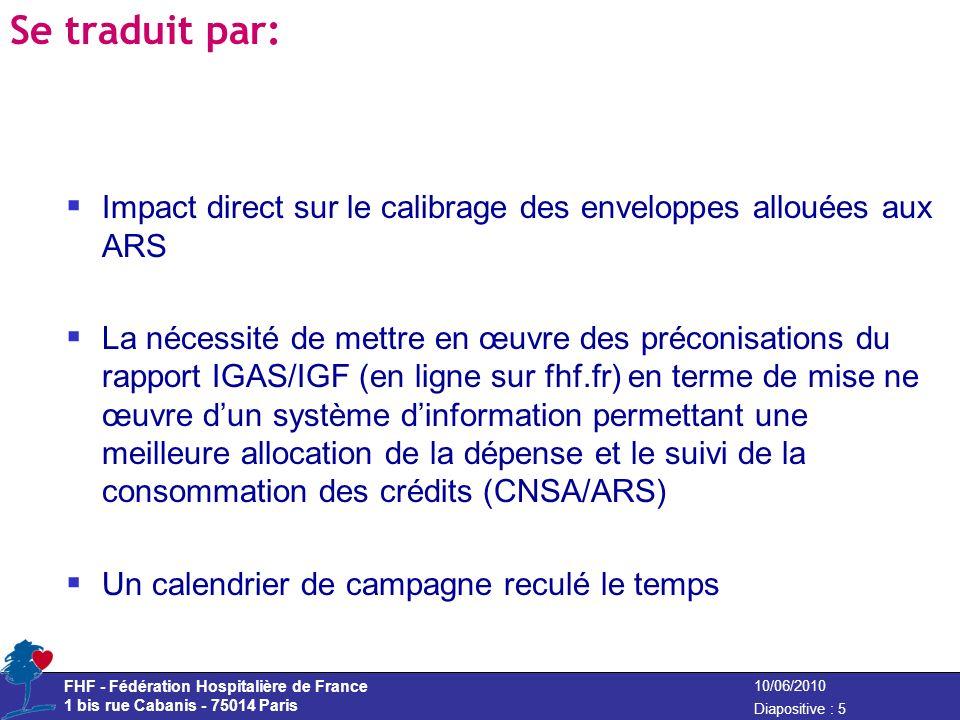 FHF - Fédération Hospitalière de France 1 bis rue Cabanis - 75014 Paris Diapositive : 5 10/06/2010 Se traduit par: Impact direct sur le calibrage des