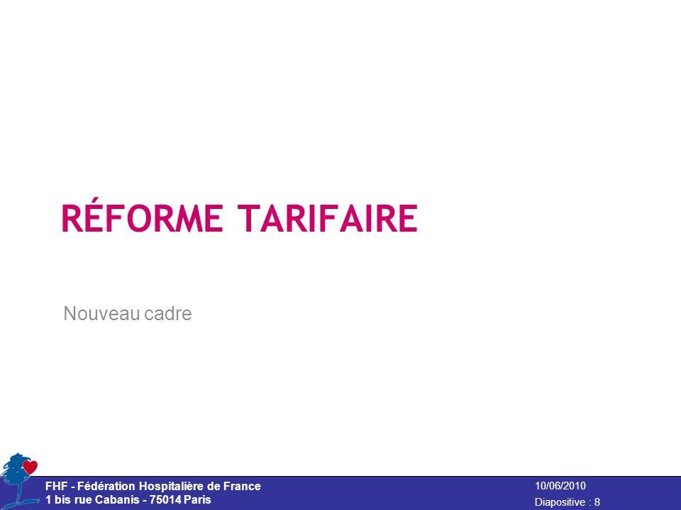 FHF - Fédération Hospitalière de France 1 bis rue Cabanis - 75014 Paris Diapositive : 19 10/06/2010 Développement secteur PA Maintien du nombre de places nouvelles à hauteur de 7 500 places -NB: 84% du montant de lenveloppe de créations de places 2010 ont déjà été réparties en 2008 et 2009 au titre des enveloppes anticipées et plan de relance Création de 6 000 places nouvelles SSIAD Répartition des mesures nouvelles – pré- notification du 18 décembre 2009 pour 90% des enveloppes (sauf pour UHR/PASA)
