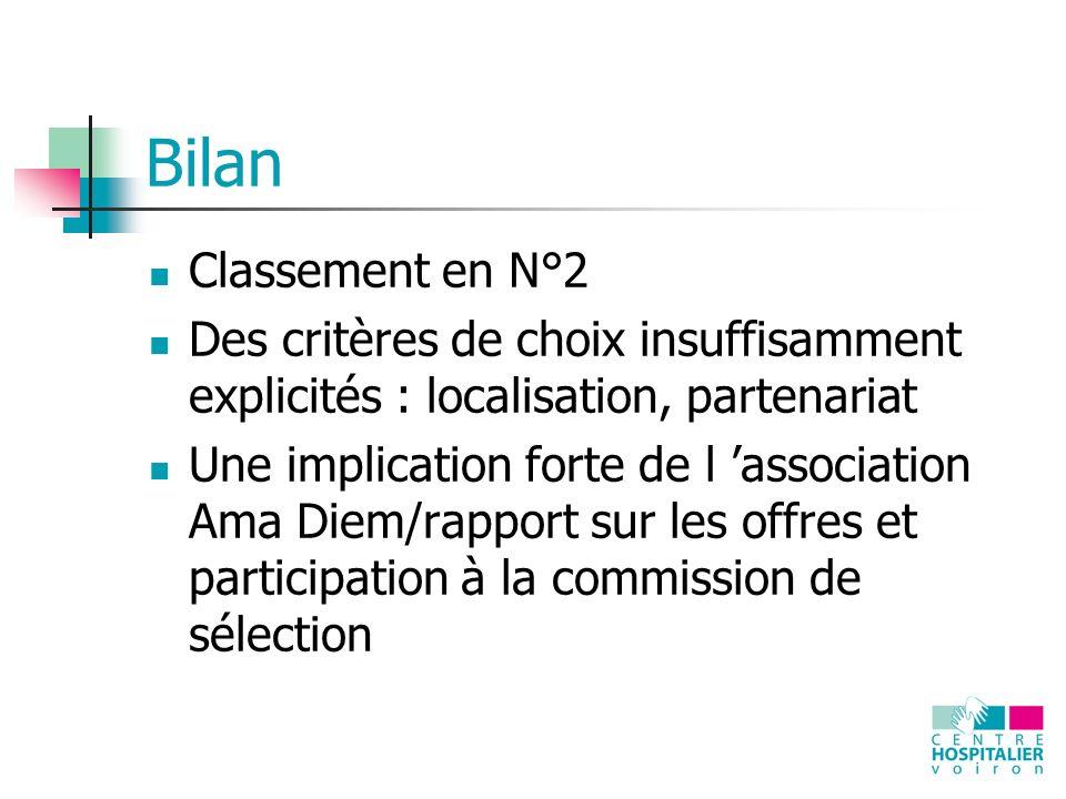 Bilan Classement en N°2 Des critères de choix insuffisamment explicités : localisation, partenariat Une implication forte de l association Ama Diem/rapport sur les offres et participation à la commission de sélection