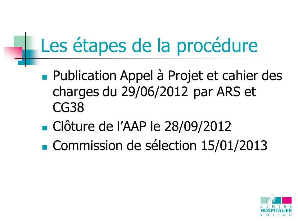 Les étapes de la procédure Publication Appel à Projet et cahier des charges du 29/06/2012 par ARS et CG38 Clôture de lAAP le 28/09/2012 Commission de sélection 15/01/2013