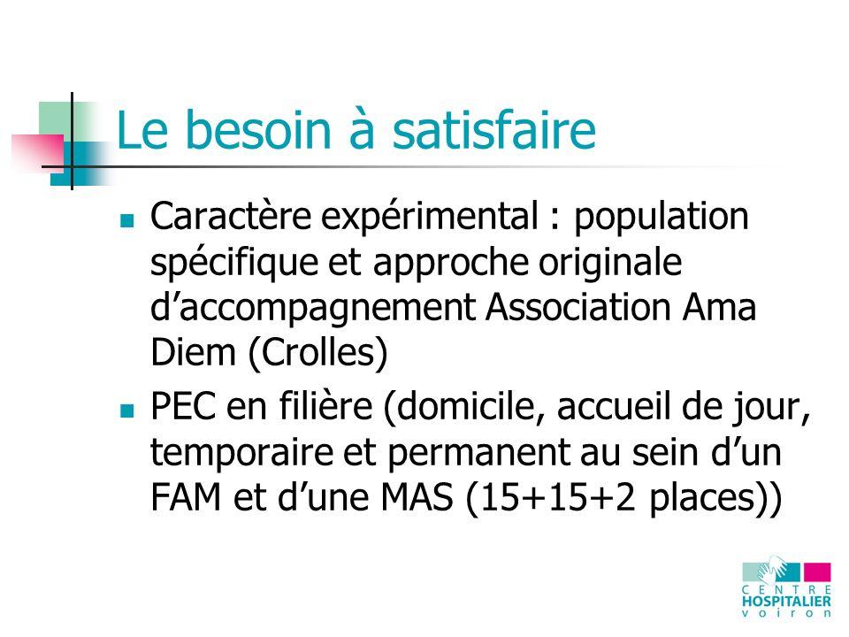 Le besoin à satisfaire Caractère expérimental : population spécifique et approche originale daccompagnement Association Ama Diem (Crolles) PEC en filière (domicile, accueil de jour, temporaire et permanent au sein dun FAM et dune MAS (15+15+2 places))
