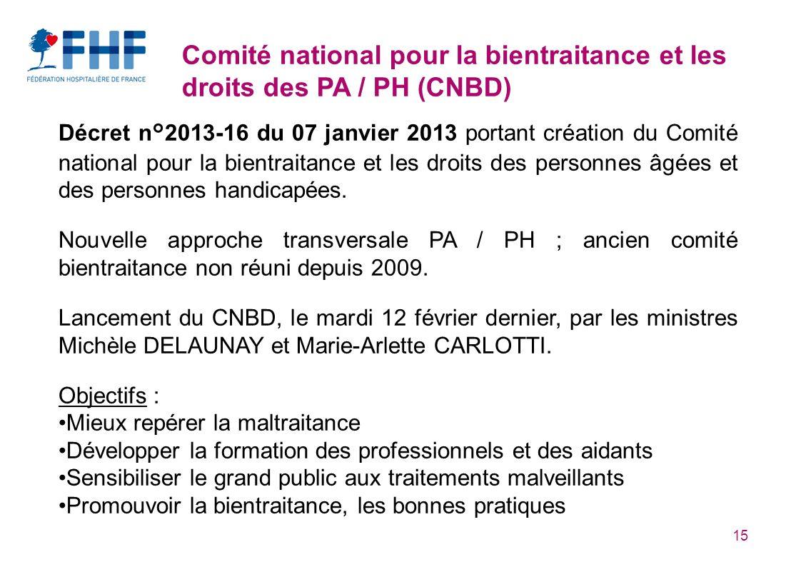 15 Comité national pour la bientraitance et les droits des PA / PH (CNBD) Décret n°2013-16 du 07 janvier 2013 portant création du Comité national pour la bientraitance et les droits des personnes âgées et des personnes handicapées.