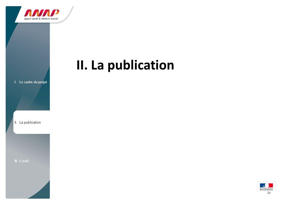 09.07.10 II. La publication 24 I.Le cadre du projet II.La publication III.Loutil