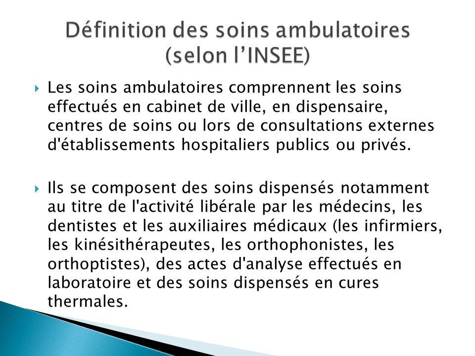 Les soins ambulatoires comprennent les soins effectués en cabinet de ville, en dispensaire, centres de soins ou lors de consultations externes d établissements hospitaliers publics ou privés.