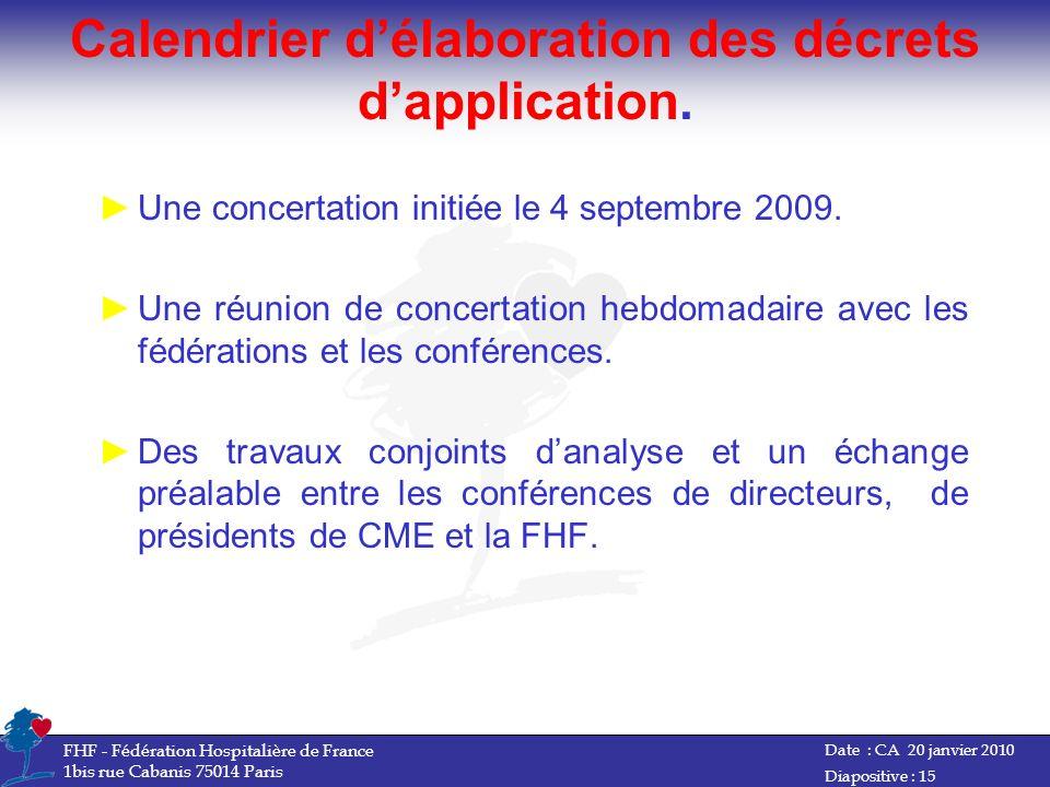 Calendrier délaboration des décrets dapplication. Une concertation initiée le 4 septembre 2009. Une réunion de concertation hebdomadaire avec les fédé