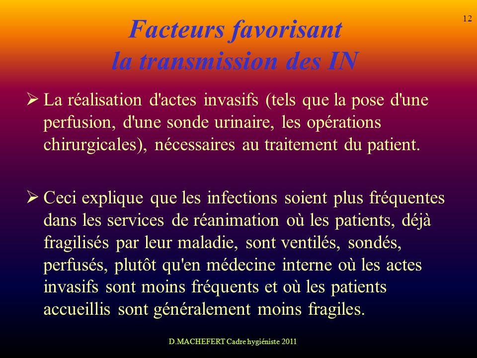 D.MACHEFERT Cadre hygiéniste 2011 12 Facteurs favorisant la transmission des IN La réalisation d'actes invasifs (tels que la pose d'une perfusion, d'u
