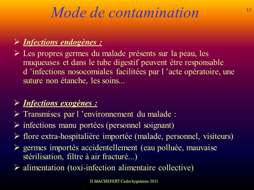 D.MACHEFERT Cadre hygiéniste 2011 13 Mode de contamination Infections endogènes : Les propres germes du malade présents sur la peau, les muqueuses et
