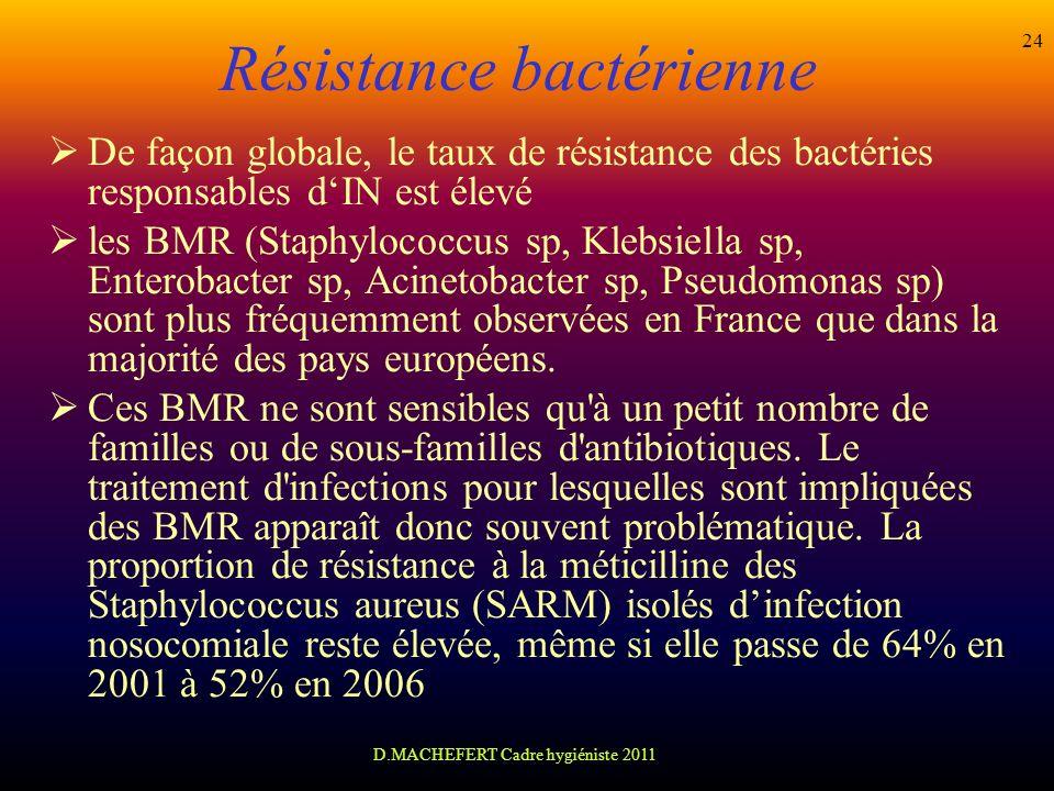 D.MACHEFERT Cadre hygiéniste 2011 24 Résistance bactérienne De façon globale, le taux de résistance des bactéries responsables dIN est élevé les BMR (
