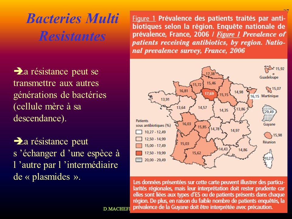 D.MACHEFERT Cadre hygiéniste 2011 27 Bacteries Multi Resistantes èLa résistance peut se transmettre aux autres générations de bactéries (cellule mère