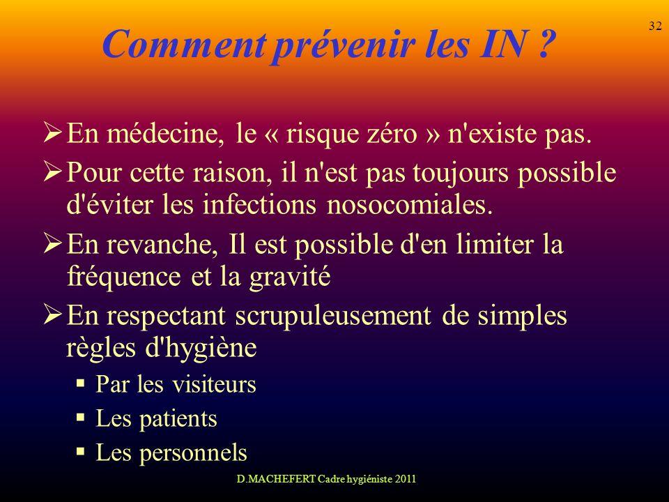 D.MACHEFERT Cadre hygiéniste 2011 32 Comment prévenir les IN ? En médecine, le « risque zéro » n'existe pas. Pour cette raison, il n'est pas toujours