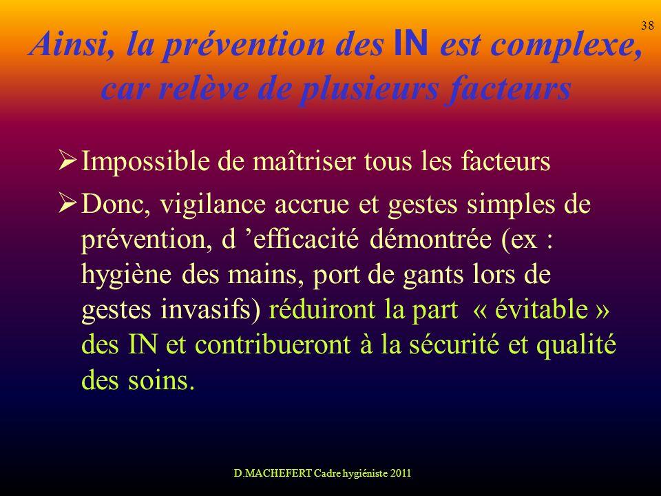 D.MACHEFERT Cadre hygiéniste 2011 38 Ainsi, la prévention des IN est complexe, car relève de plusieurs facteurs Impossible de maîtriser tous les facte
